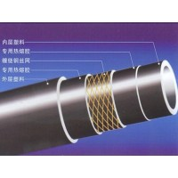 临沂钢丝网骨架复合管价格,临沂钢丝网骨架复合管咨询